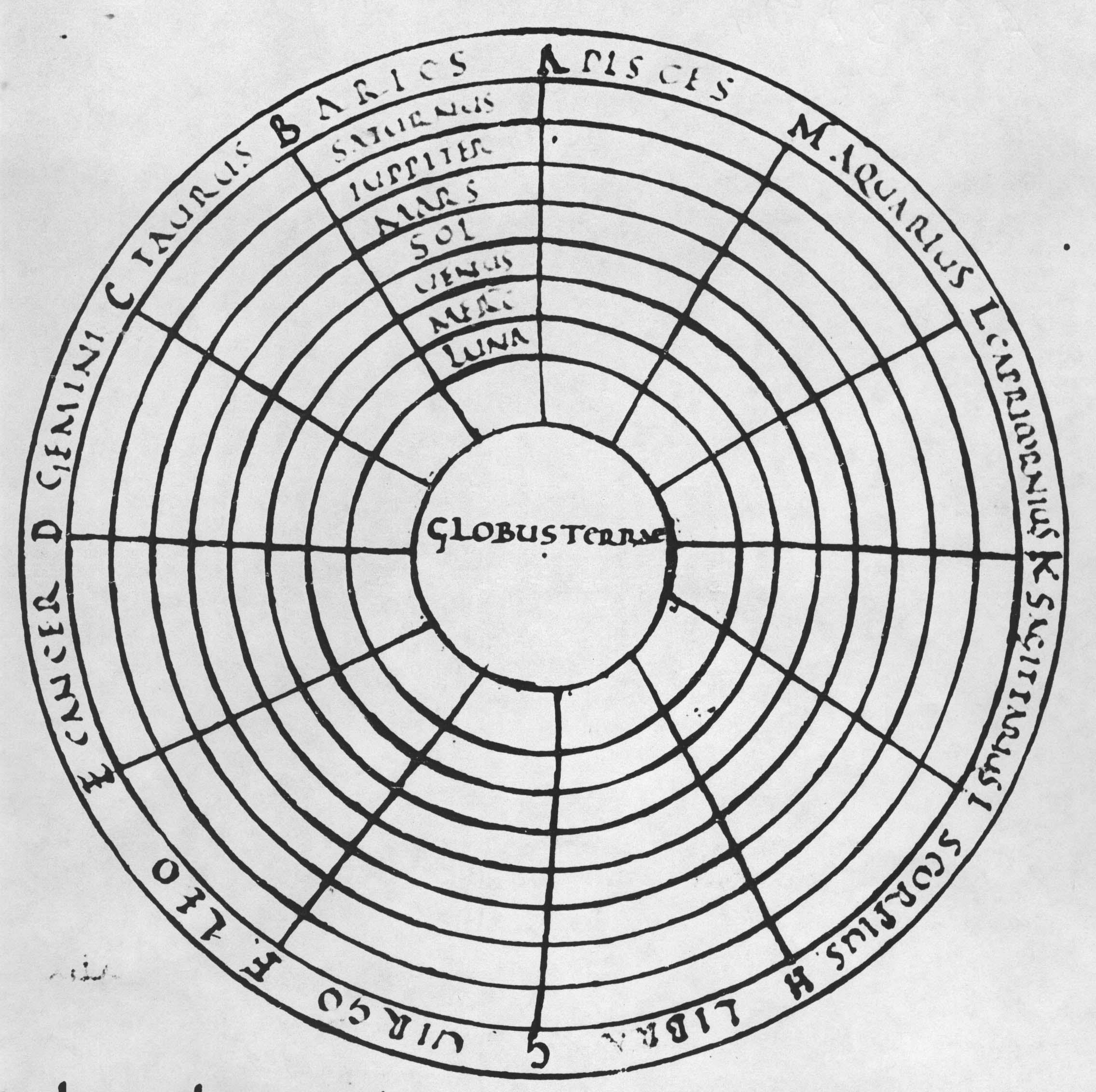 MYTE: Troede man i middelalderen, at jorden var flad?