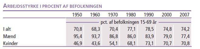 førstegangsfødende statistik